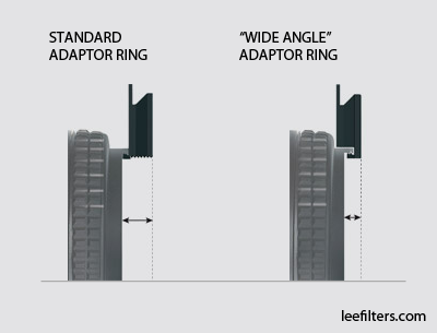 Anillo adaptador para filtros - fotografía de paisaje